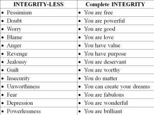 Integrity grid